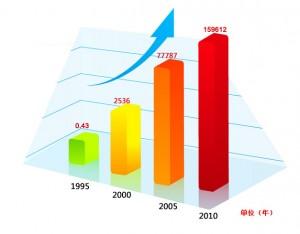 好笔头业务业务云笔记客户资源管理软件使业绩提升