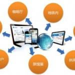 企业应从以下五点来选择CRM系统